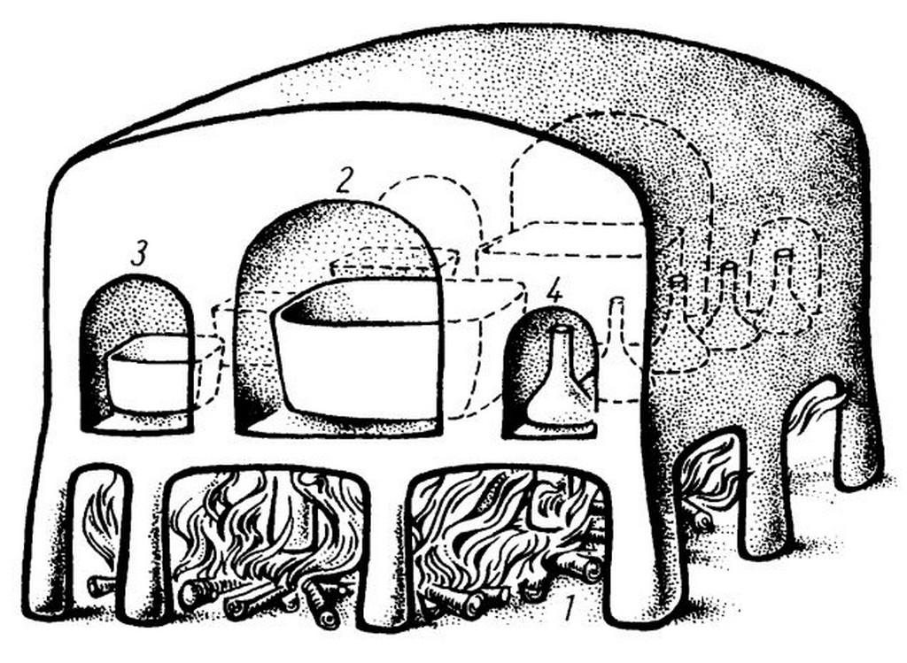 Эволюция посуды